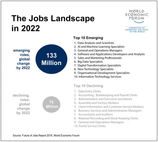 jobs landscape.png